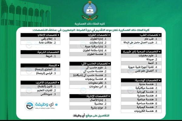 دورة الضباط للجامعيين وفتح القبول للثانوية لدى كلية الملك خالد العسكرية 3