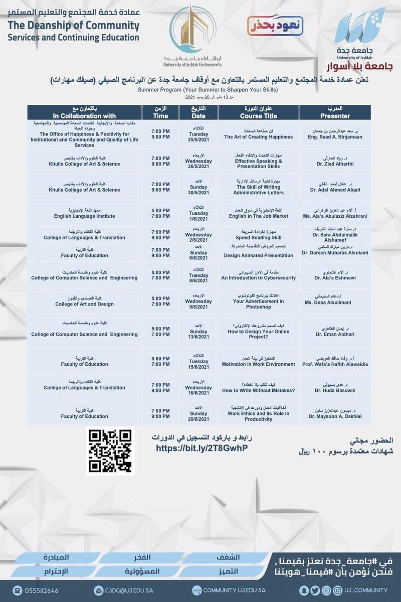 دورات تدريبية عن بُعد بعدة مجالات لكافة أفراد المجتمع لدى جامعة جدة 3