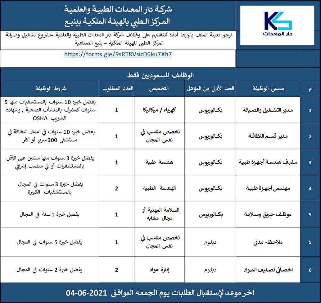 9 وظائف على عقد التشغيل والصيانة بالمركز الطبي لدى الهيئة الملكية بينبع 3