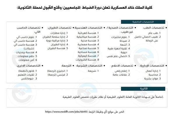 دورة الضباط للجامعيين وفىح باب القبول لحملة الثانوية لدى كلية الملك خالد العسكرية 3