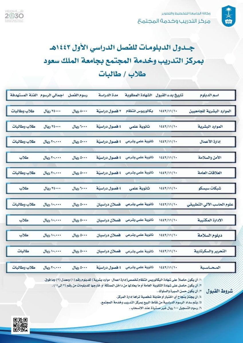 موعد التسجيل في برامج الدبلومات للفصل الدراسي الأول 1443هـ لدى جامعة الملك سعود 3