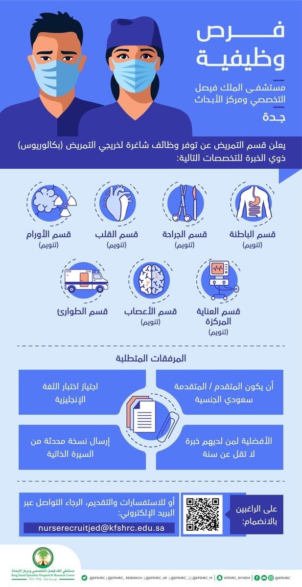 وظائف شاغرة لخريجي التمريض بكالوريوس بعدة تخصصات لدى مستشفى الملك فيصل التخصصي 3