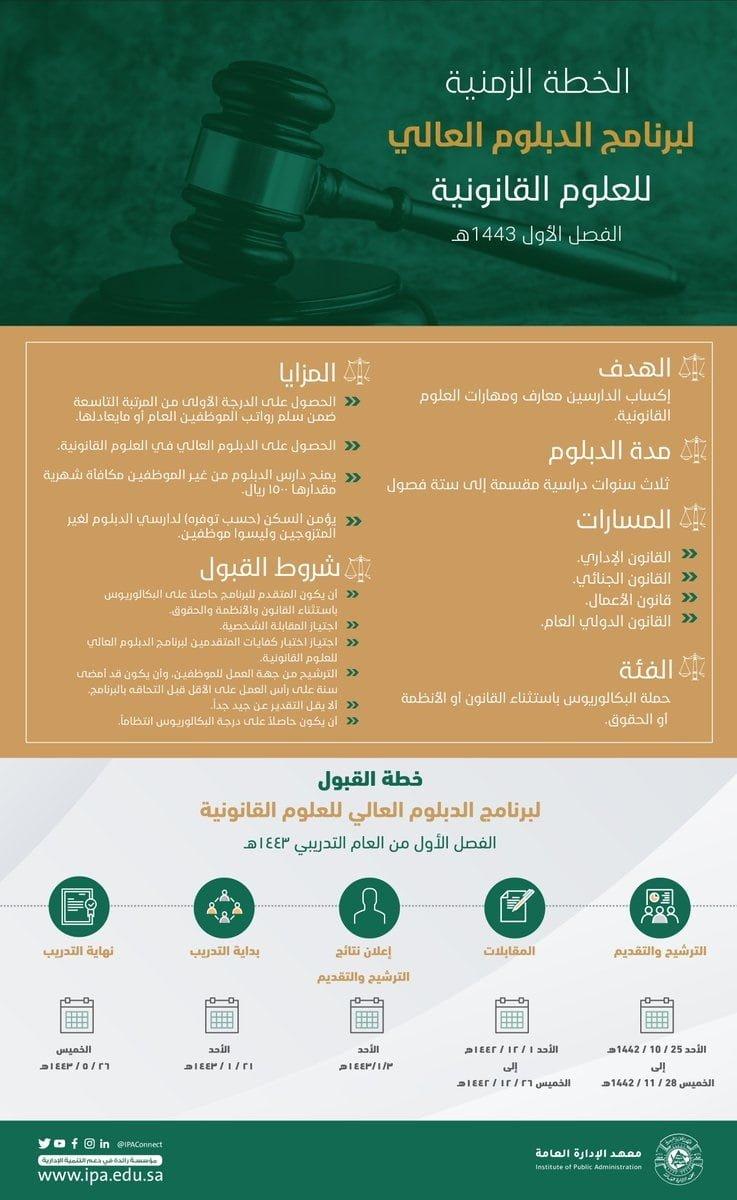تفاصيل برنامج الدبلوم العالي للعلوم القانونية لدى معهد الإدارة العامة 5