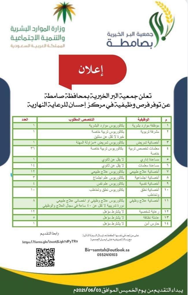 أكثر من 100 وظيفة للجنسين بعدة مجالات لدى جمعية البر الخير بمحافظة صامطة 3
