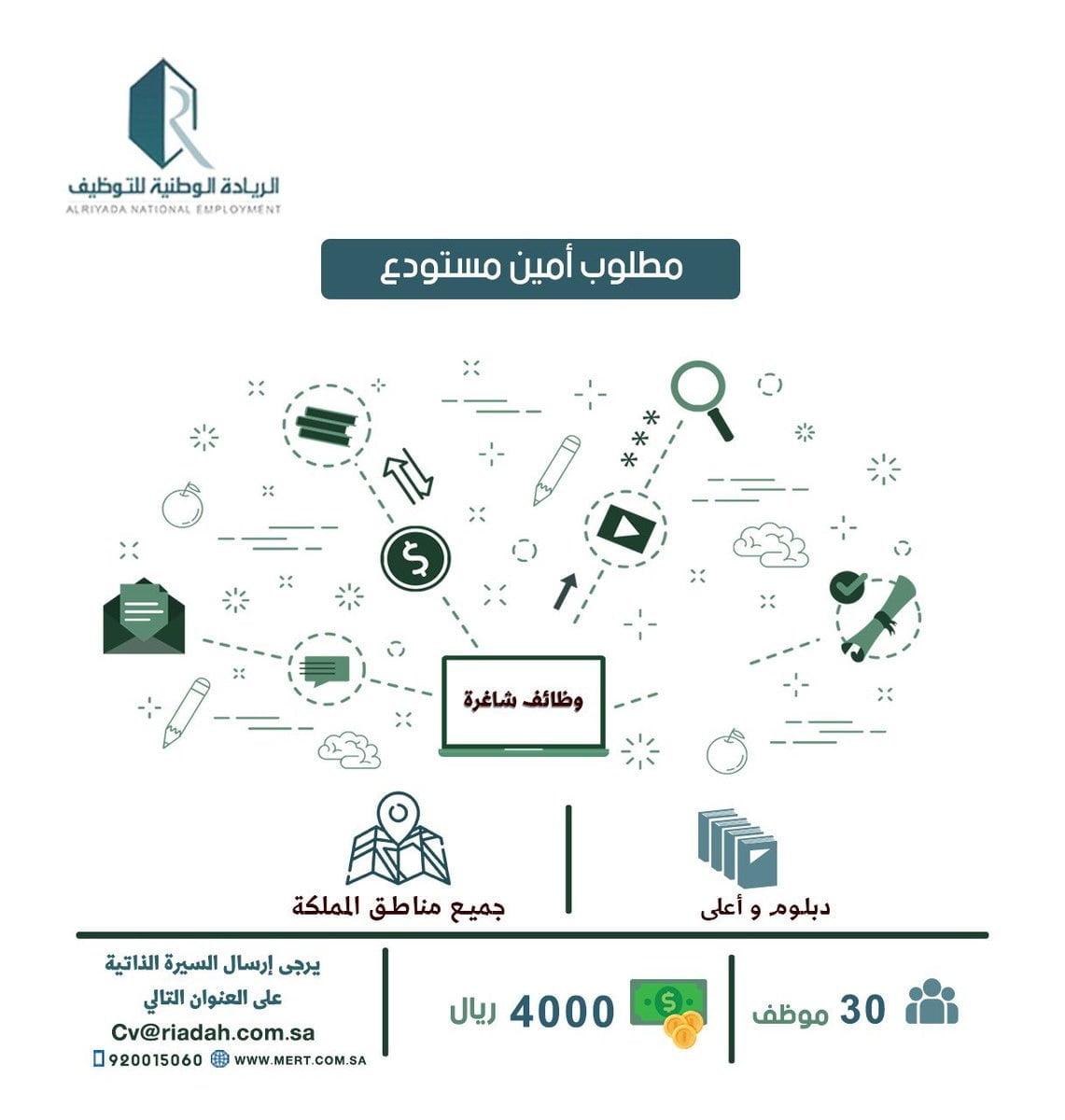 1190 وظيفة في مختلف مناطق المملكة لدى الريادة الوطنية للتوظيف 7