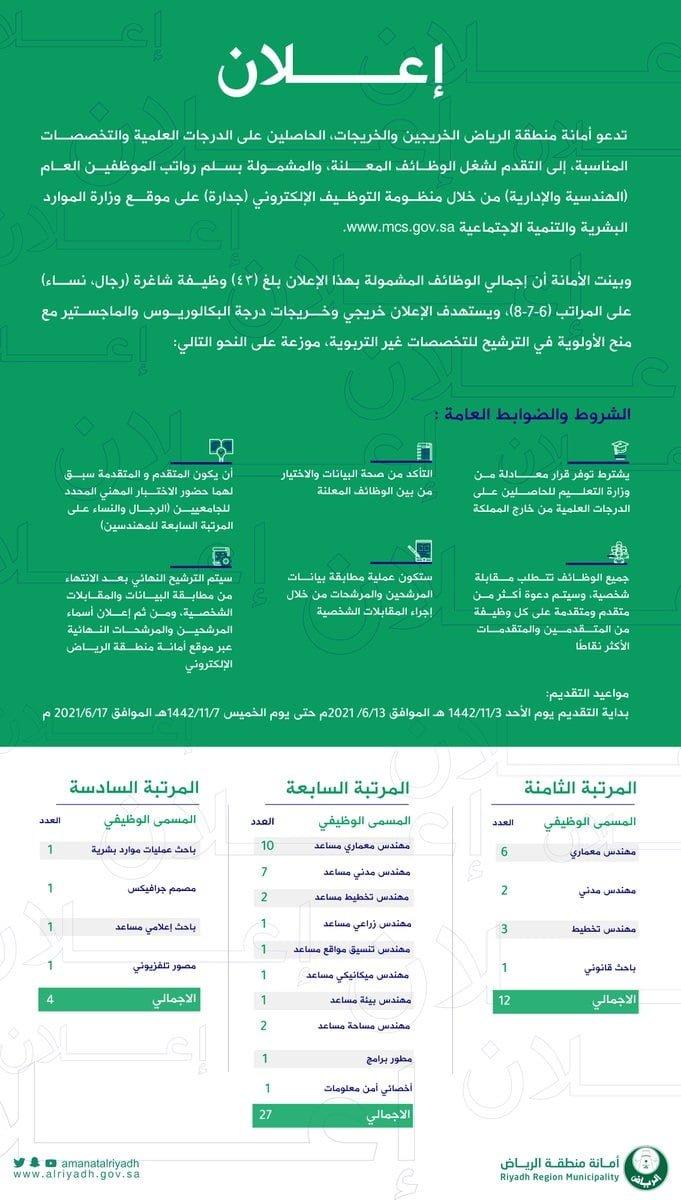 43 فرصة وظيفية في التخصصات الإدارية والهندسية عبر جدارة لدى أمانة الرياض 3