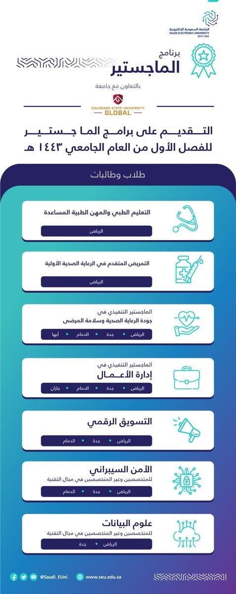 بدأ التسجيل ببرامج الماجستير المرحلة الثانية لدى الجامعة السعودية الإلكترونية 3