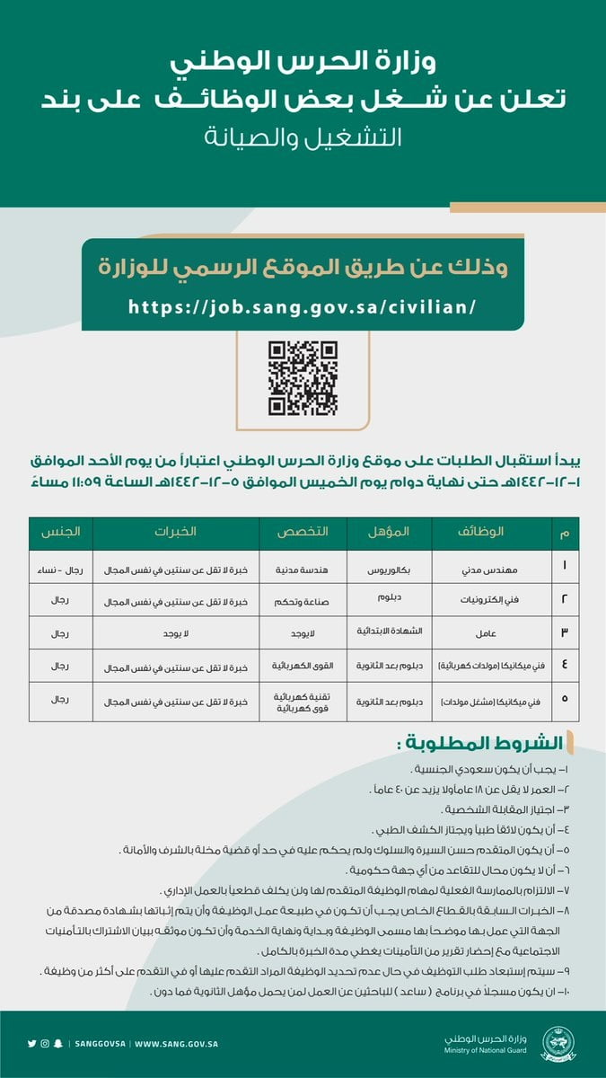 وظائف رجال / نساء بمختلف المؤهلات والتخصصات لدى وزارة الحرس الوطني 3