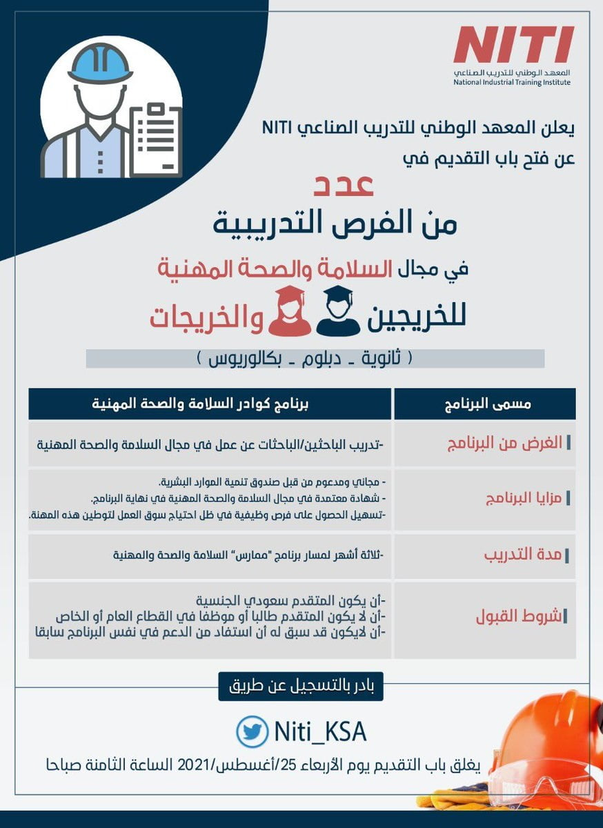 برنامج كوادر السلامة حملة الثانوية فأعلى لدى المعهد الوطني للتدريب الصناعي 3