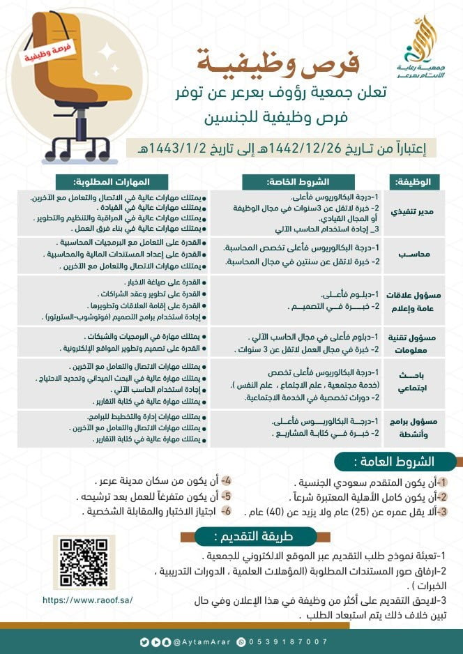 6 وظائف رجال / نساء لحملة الدبلوم فأعلى لدى جمعية رؤوف لرعاية الأيتام بعرعر 3