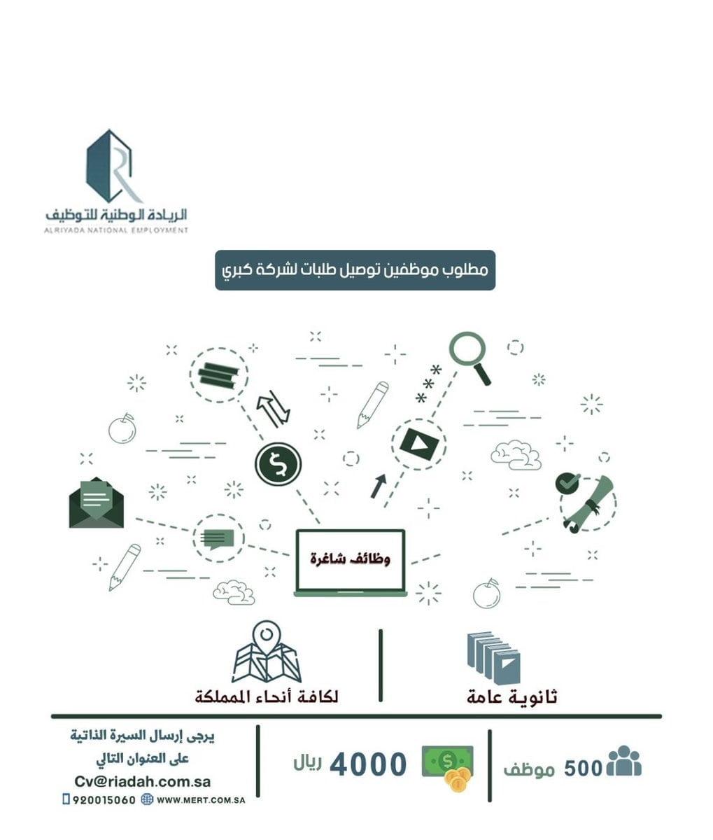 500 وظيفة شاغرة لحملة الثانوية في مختلف مناطق المملكة لدى الريادة الوطنية للتوظيف 3