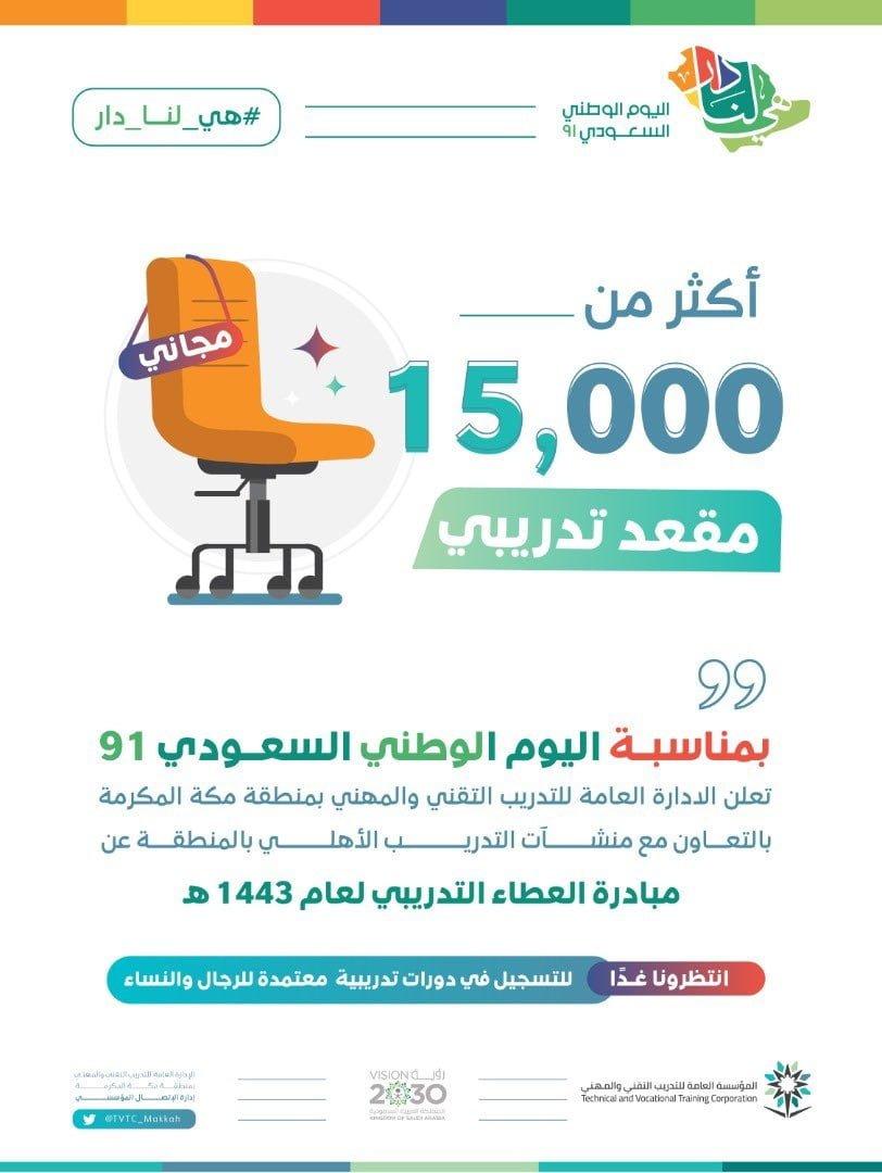 أكثر من 15,000 مقعد تدريبي مجاني لدى الإدارة العامة للتدريب التقني بمنطقة مكة المكرمة 1