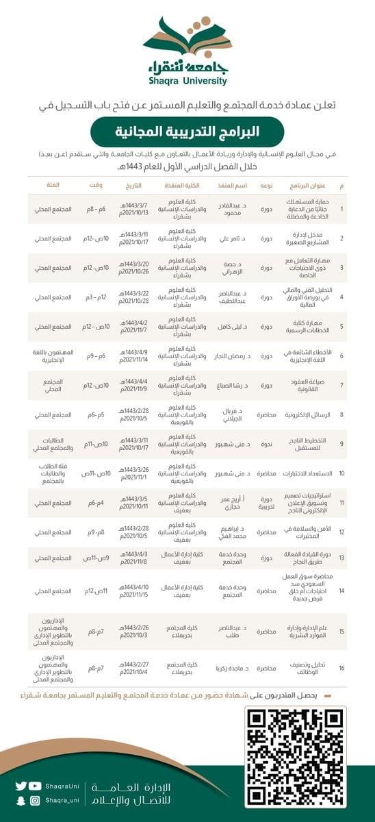دورات وبرامج تدريبية مجانية عن بُعد مع شهادة حضور لدى جامعة شقراء 3