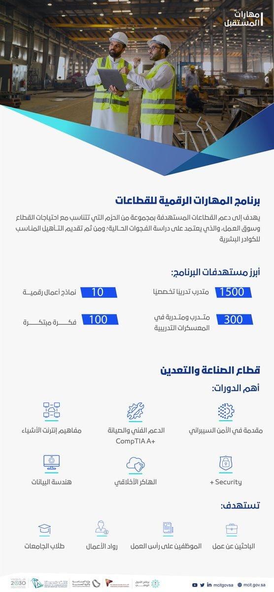 دورات تدريبية مجانية عن بعد لدى وزارة الصناعة والثروة المعدنية 3