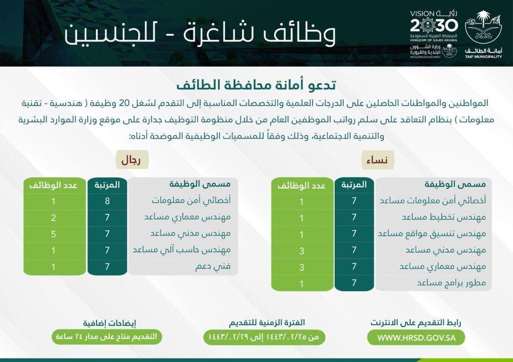 20 وظيفة شاغرة رجال / نساء عبر منصة جدارة لدى أمانة محافظة الطائف 3